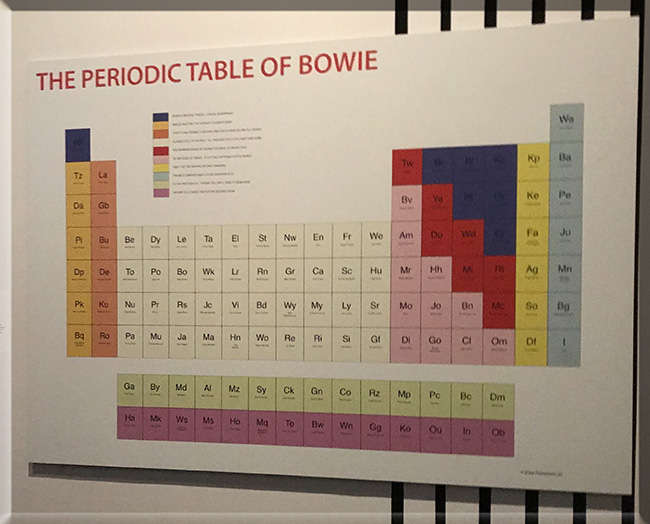 Periodic Table of David Bowie. An interesting Alchemical interpretation of David's evolution and the people influenced by him.